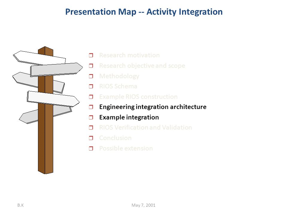 B.KMay 7, 2001 Presentation Map -- Activity Integration  Research motivation  Research objective and scope  Methodology  RIOS Schema  Example RIOS construction  Engineering integration architecture  Example integration  RIOS Verification and Validation  Conclusion  Possible extension