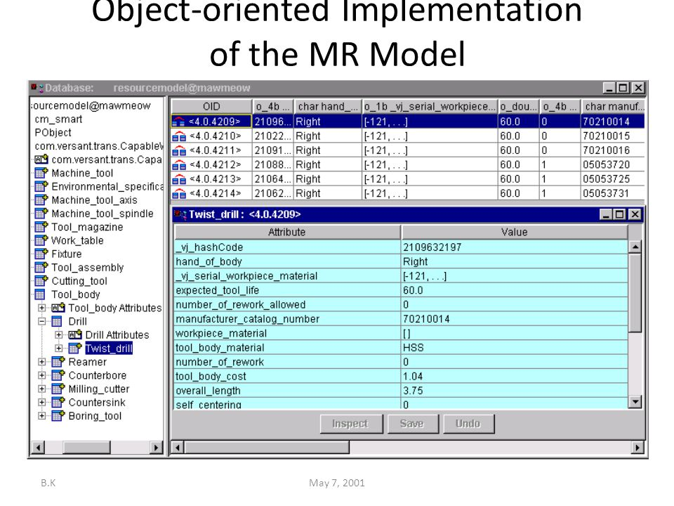 B.KMay 7, 2001 Object-oriented Implementation of the MR Model