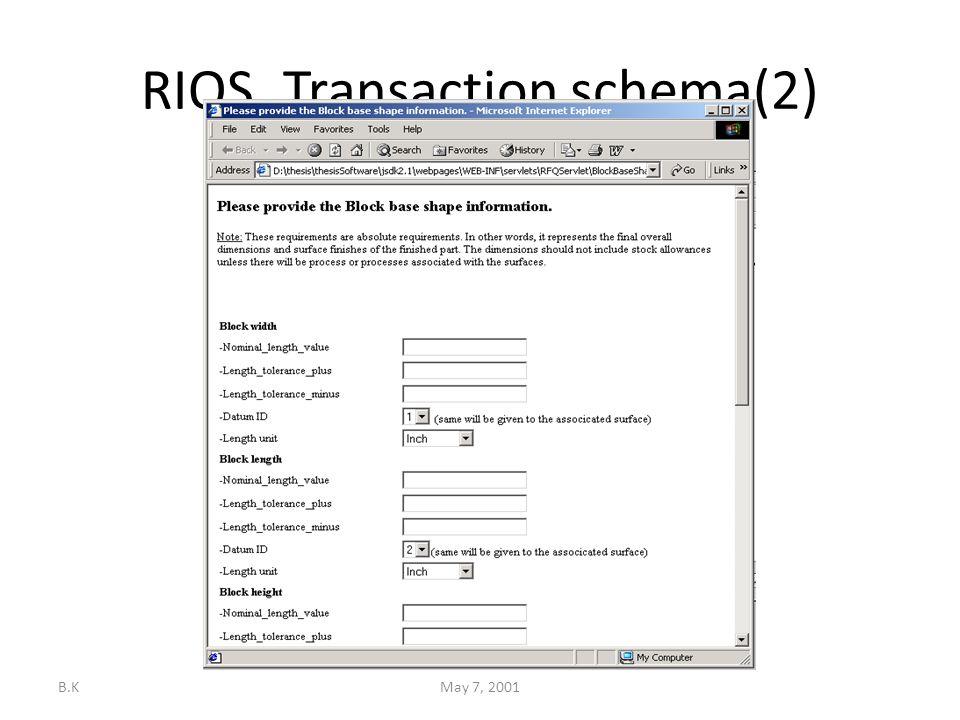 B.KMay 7, 2001 RIOS_Transaction schema(2)