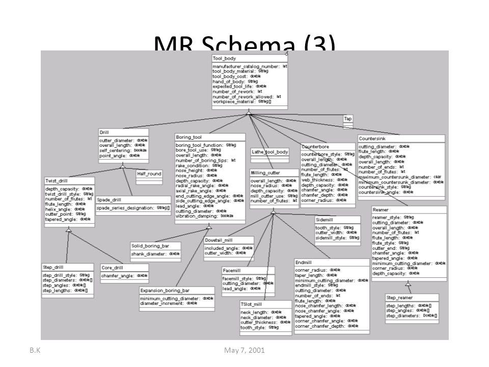B.KMay 7, 2001 MR Schema (3)