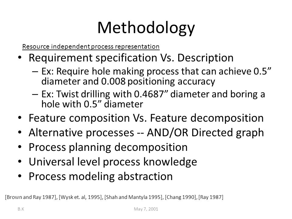 B.KMay 7, 2001 Methodology Requirement specification Vs.