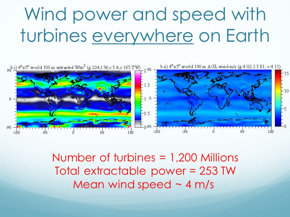Wind power and speed with turbines everywhere on Earth Number of turbines = 1,200 Millions Total extractable power = 253 TW Mean wind speed ~ 4 m/s