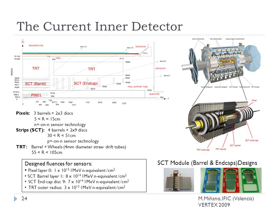 The Current Inner Detector Pixels: 3 barrels + 2x3 discs 5 < R < 15cm n+-on-n sensor technology Strips (SCT): 4 barrels + 2x9 discs 30 < R < 51cm p+-on-n sensor technology TRT: Barrel + Wheels (4mm diameter straw drift tubes) 55 < R < 105cm 24 SCT Module (Barrel & Endcaps)Designs M.Miñano, IFIC (Valencia) VERTEX 2009 Designed fluences for sensors: Pixel layer 0: 1 x 10 15 1MeV n-equivalent /cm 2 SCT Barrel layer 1: 8 x 10 14 1MeV n-equivalent /cm 2 SCT End-cap disc 9: 7 x 10 14 1MeV n-equivalent /cm 2 TRT outer radius: 3 x 10 13 1MeV n-equivalent /cm 2