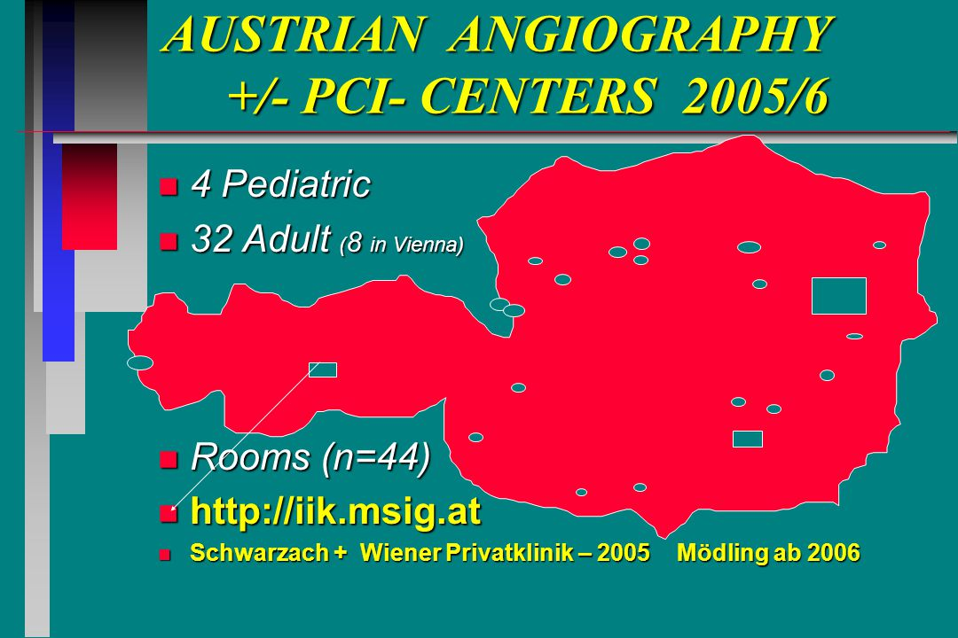 AUSTRIAN ANGIOGRAPHY +/- PCI- CENTERS 2005/6 AUSTRIAN ANGIOGRAPHY +/- PCI- CENTERS 2005/6 n 4 Pediatric n 32 Adult ( 8 in Vienna) n Rooms (n=44) n http://iik.msig.at n Schwarzach + Wiener Privatklinik – 2005 Mödling ab 2006