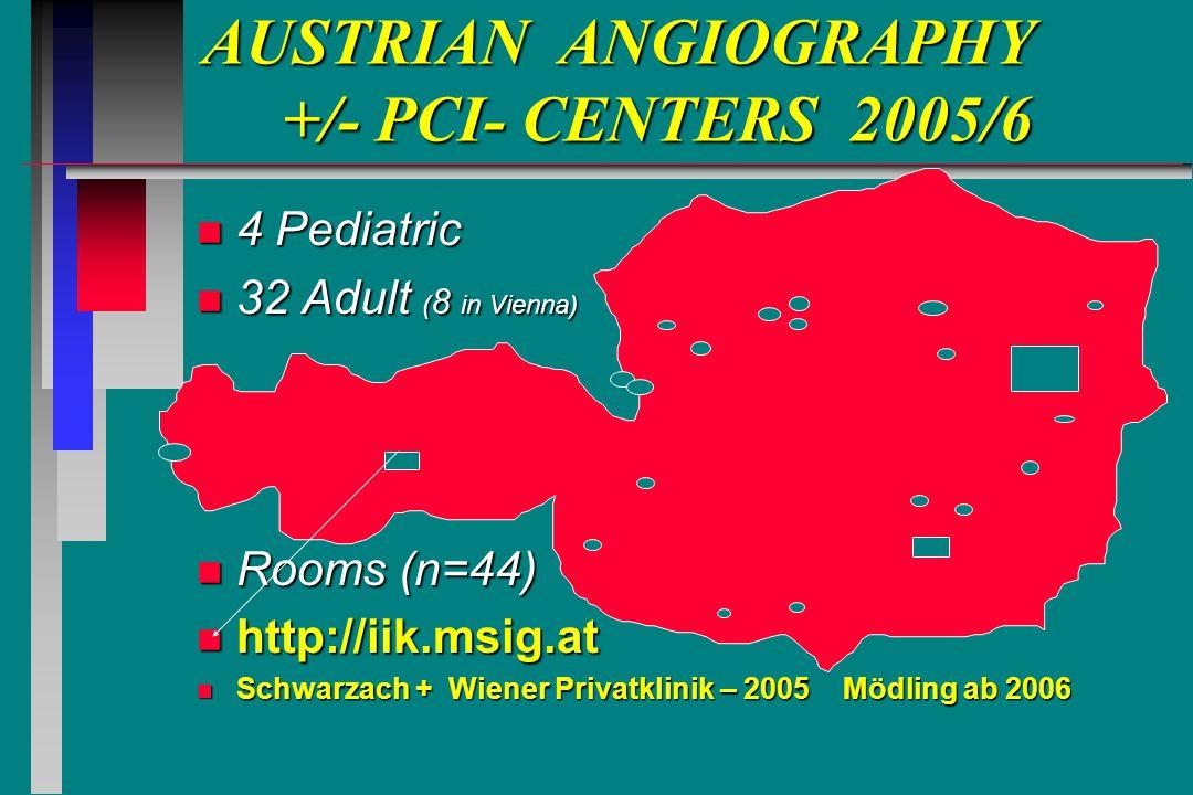 AUSTRIAN ANGIOGRAPHY +/- PCI- CENTERS 2005/6 AUSTRIAN ANGIOGRAPHY +/- PCI- CENTERS 2005/6 n 4 Pediatric n 32 Adult ( 8 in Vienna) n Rooms (n=44) n htt