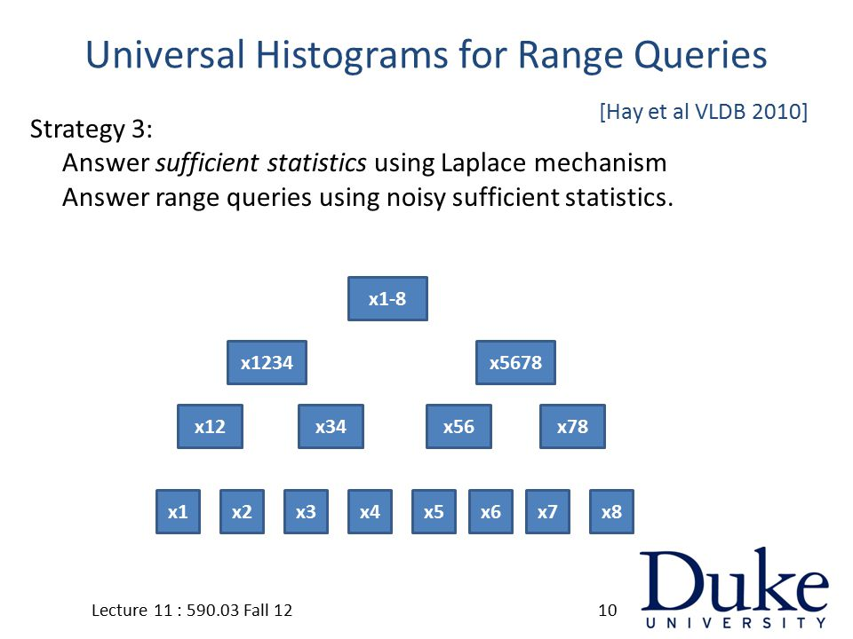 Universal Histograms for Range Queries Strategy 3: Answer sufficient statistics using Laplace mechanism Answer range queries using noisy sufficient statistics.