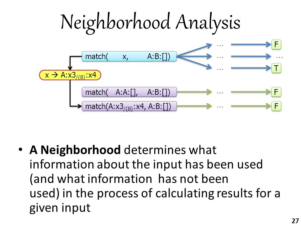 Neighborhood Analysis A Neighborhood determines what information about the input has been used (and what information has not been used) in the process