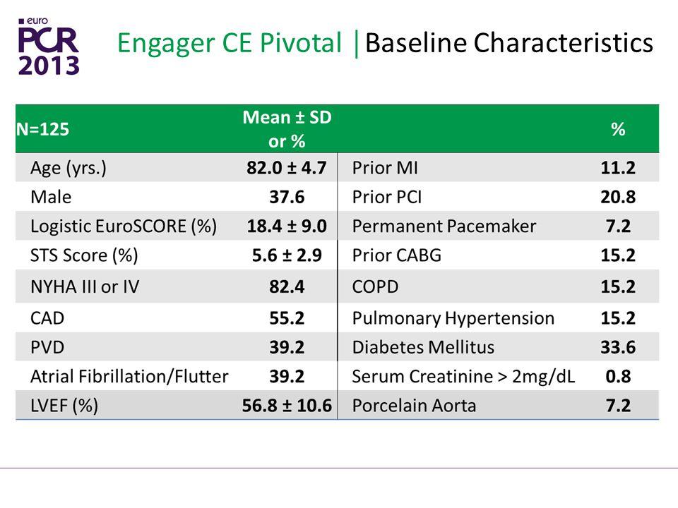 Engager CE Pivotal │Baseline Characteristics