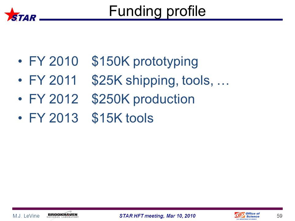 M.J. LeVine59STAR HFT meeting, Mar 10, 2010 STAR Funding profile FY 2010$150K prototyping FY 2011$25K shipping, tools, … FY 2012$250K production FY 20