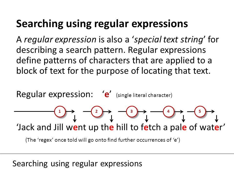 A regular expression is also a 'special text string' for describing a search pattern. Regular expressions define patterns of characters that are appli