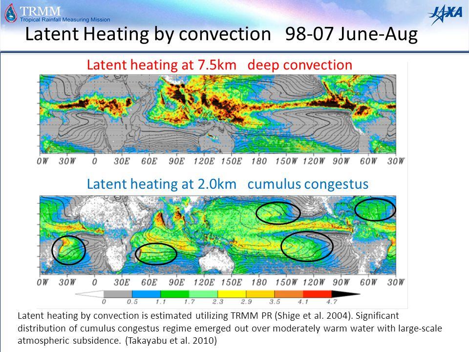 Latent heating by convection is estimated utilizing TRMM PR (Shige et al.
