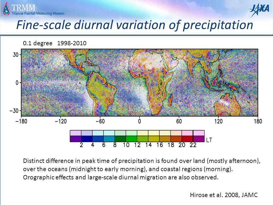 0.1 degree 1998-2010 Fine-scale diurnal variation of precipitation Distinct difference in peak time of precipitation is found over land (mostly afternoon), over the oceans (midnight to early morning), and coastal regions (morning).