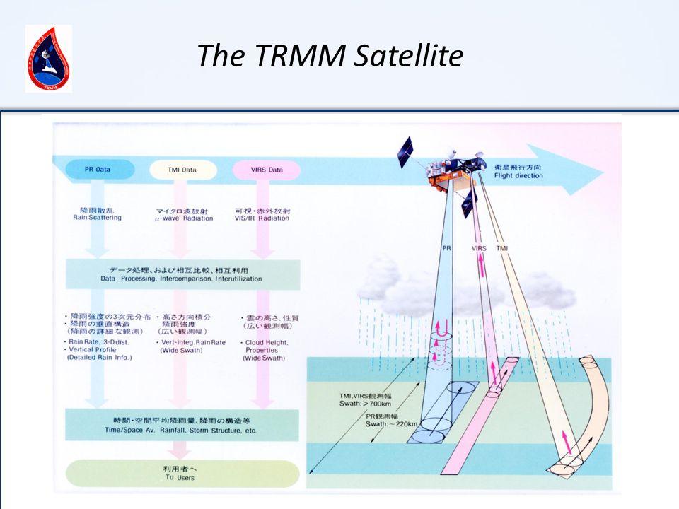 The TRMM Satellite