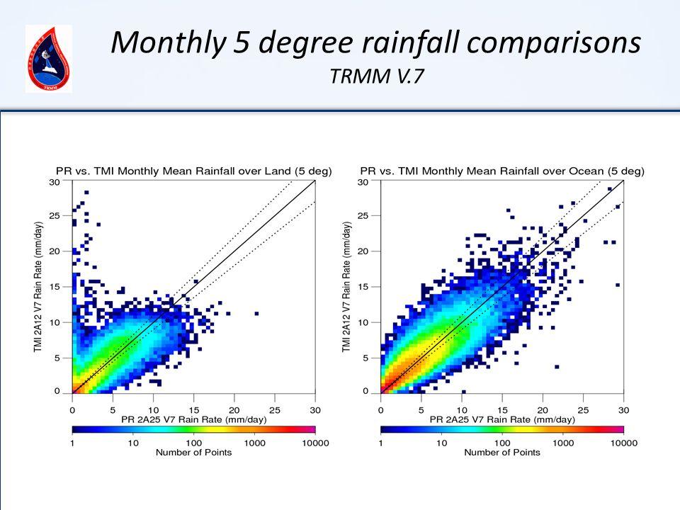 Monthly 5 degree rainfall comparisons TRMM V.7