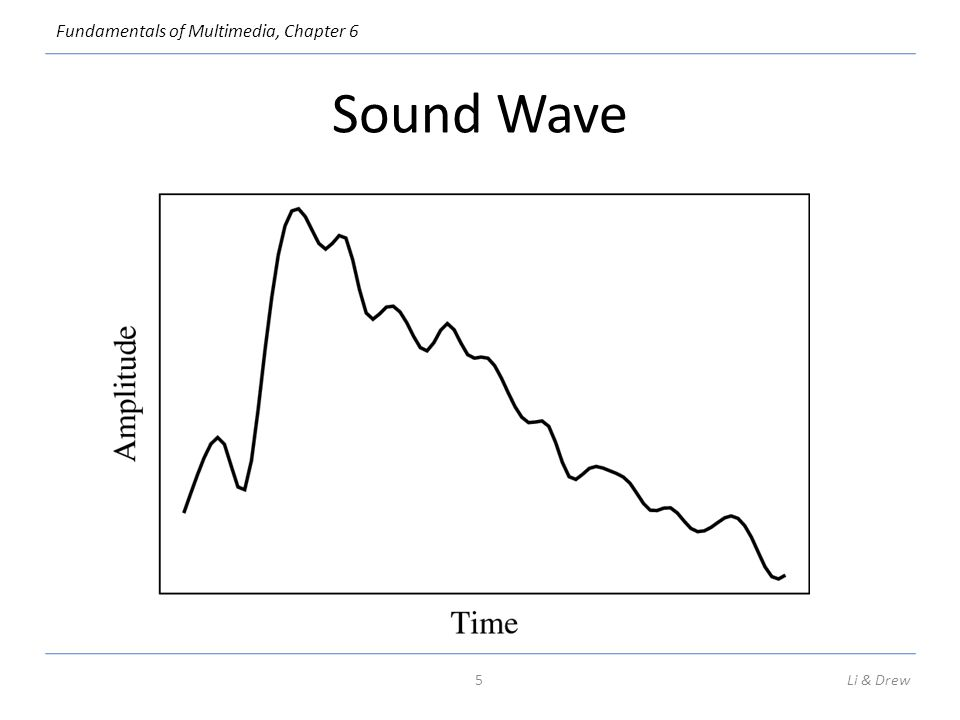 Fundamentals of Multimedia, Chapter 6 Differential Coding of Audio Audio is often stored not in simple PCM but instead in a form that exploits differences — which are generally smaller numbers, so offer the possibility of using fewer bits to store.