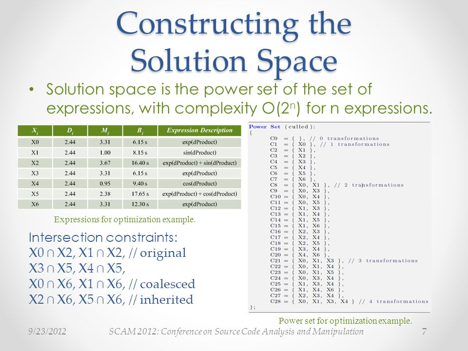 SCAM 2012: Conference on Source Code Analysis and Manipulation9/23/20128 Finding Pareto Optimal Solutions Optimal solution has more performance for equal or less error Pareto optimal is determined by the convex hull of plot Pareto Chart for Example Code Mesa Realization of Optimization Solution cos exp,cos exp,cos,sin exp,sin,exp,cos