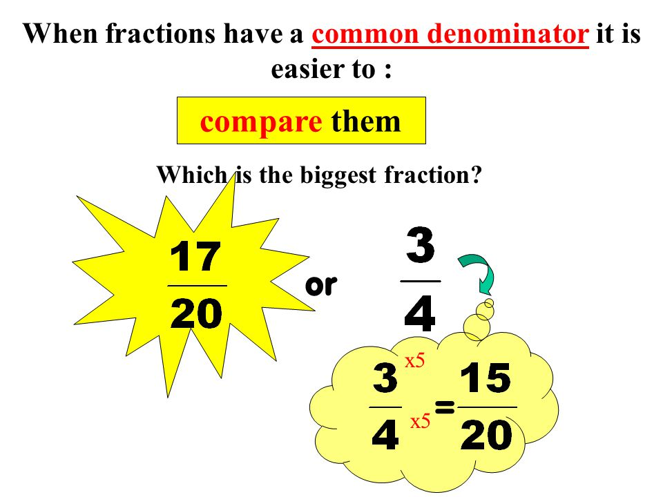 Find equivalent fractions to 1 Whole = = == 6 12 3 5