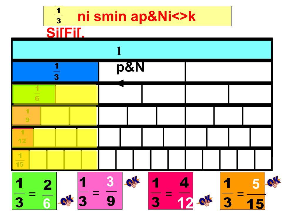 S&> aip[l ap&Ni<>k smin ap&Ni<>k C[ x
