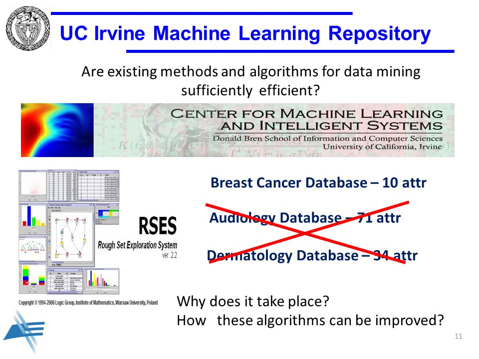11 UC Irvine Machine Learning Repository Breast Cancer Database – 10 attr Audiology Database – 71 attr Dermatology Database – 34 attr Are existing methods and algorithms for data mining sufficiently efficient.