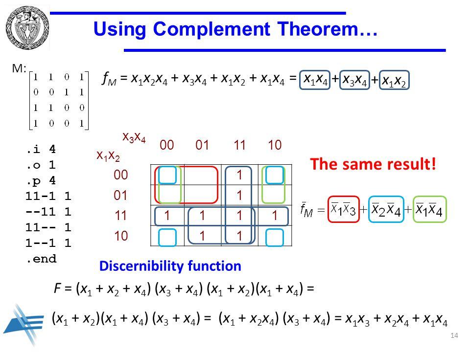 x3x4x1x2x3x4x1x2 00011110 00 1 01 1 111111 10 11 M: Using Complement Theorem… 14.i 4.o 1.p 4 11-1 1 --11 1 11-- 1 1--1 1.end F = (x 1 + x 2 + x 4 ) (x 3 + x 4 ) (x 1 + x 2 )(x 1 + x 4 ) = f M = x 1 x 2 x 4 + x 3 x 4 + x 1 x 2 + x 1 x 4 (x 1 + x 2 )(x 1 + x 4 ) (x 3 + x 4 ) =(x 1 + x 2 x 4 ) (x 3 + x 4 ) = x 1 x 3 + x 2 x 4 + x 1 x 4 The same result.