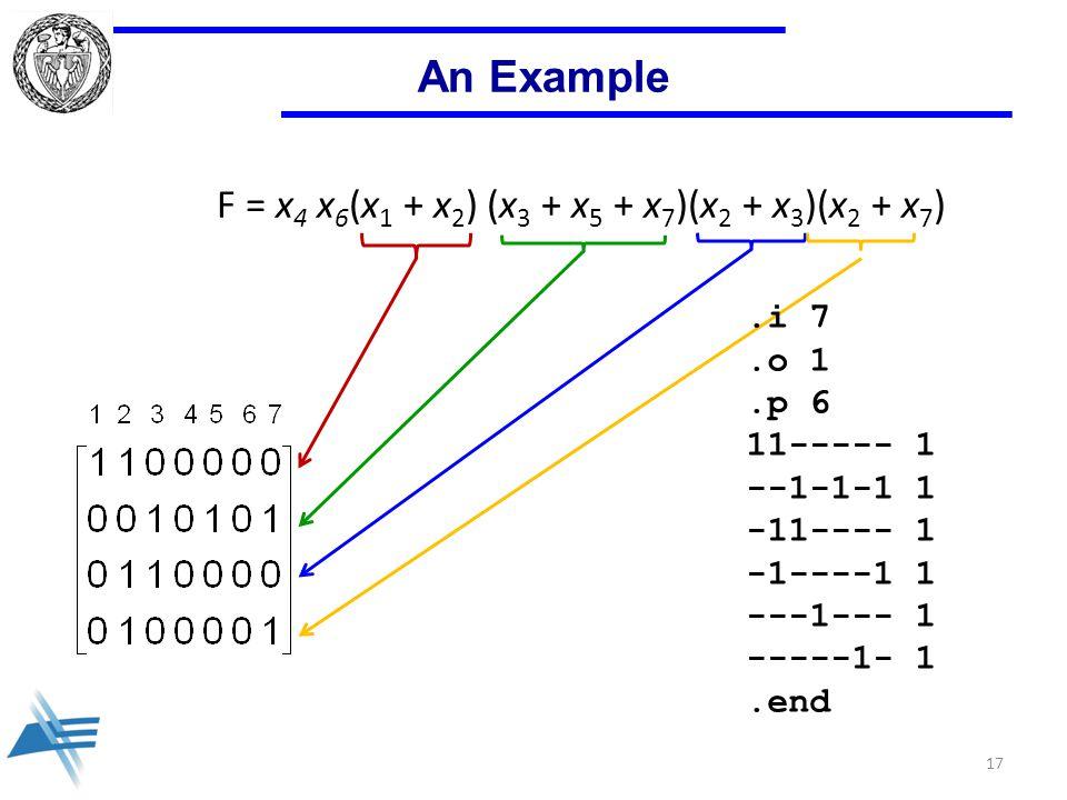 An Example F = x 4 x 6 (x 1 + x 2 ) (x 3 + x 5 + x 7 )(x 2 + x 3 )(x 2 + x 7 ).i 7.o 1.p 6 11----- 1 --1-1-1 1 -11---- 1 -1----1 1 ---1--- 1 -----1- 1.end 17