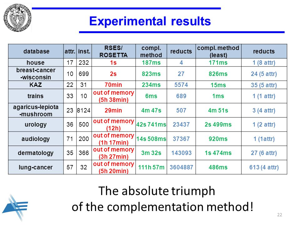 Experimental results databaseattr.inst.RSES/ ROSETTA compl.