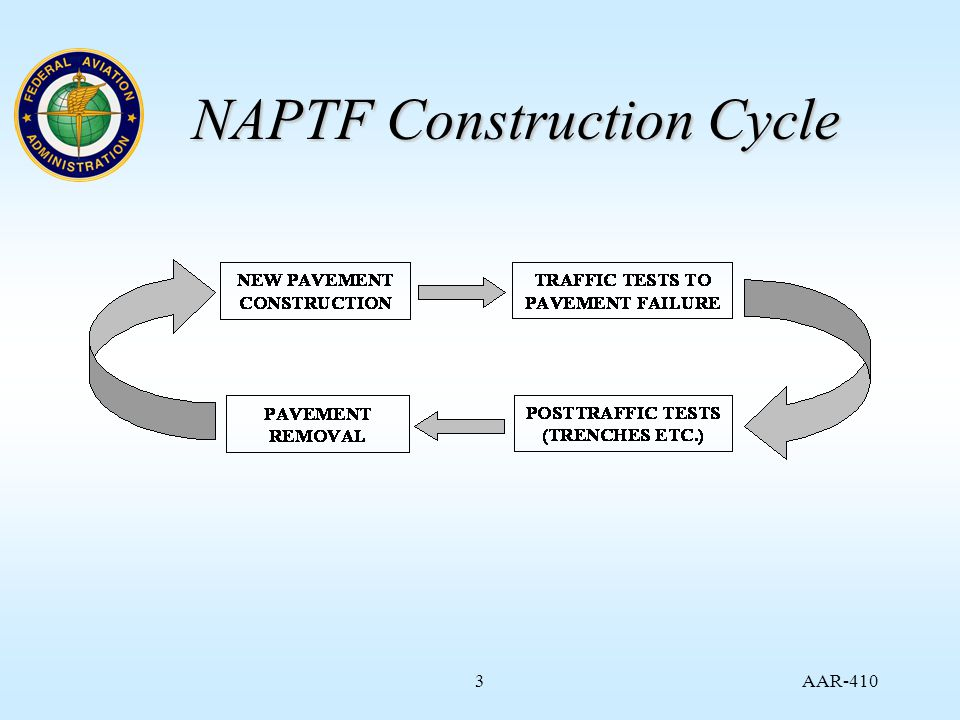 AAR NAPTF Construction Cycle