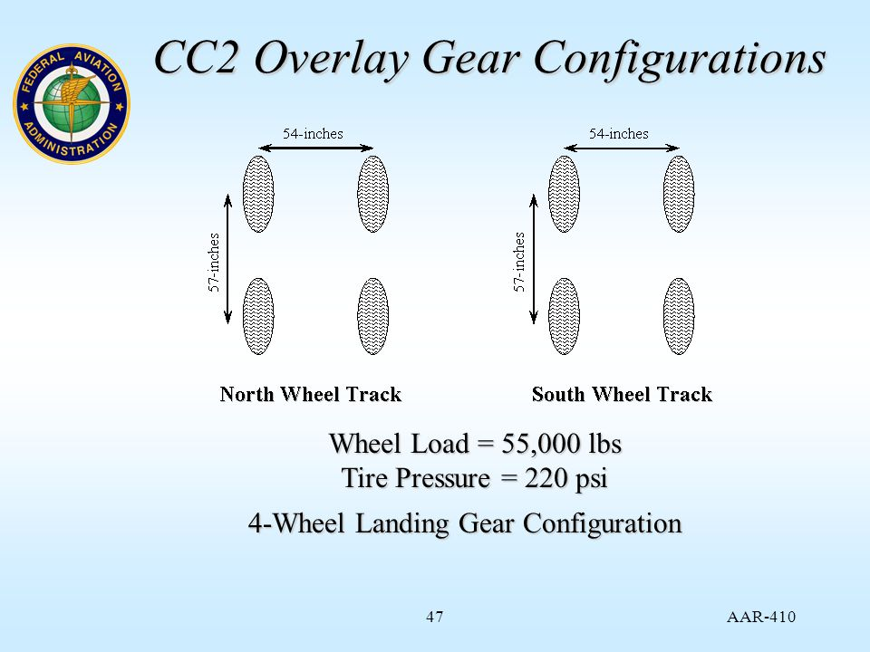 AAR CC2 Overlay Gear Configurations 4-Wheel Landing Gear Configuration Wheel Load = 55,000 lbs Tire Pressure = 220 psi