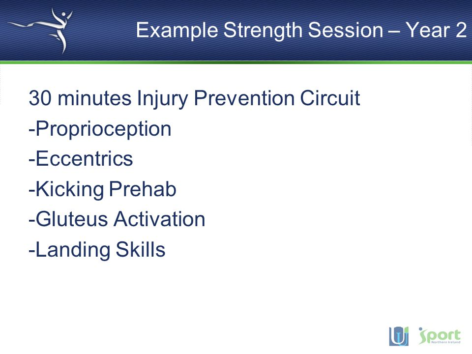 Example Strength Session – Year 2 30 minutes Injury Prevention Circuit -Proprioception -Eccentrics -Kicking Prehab -Gluteus Activation -Landing Skills