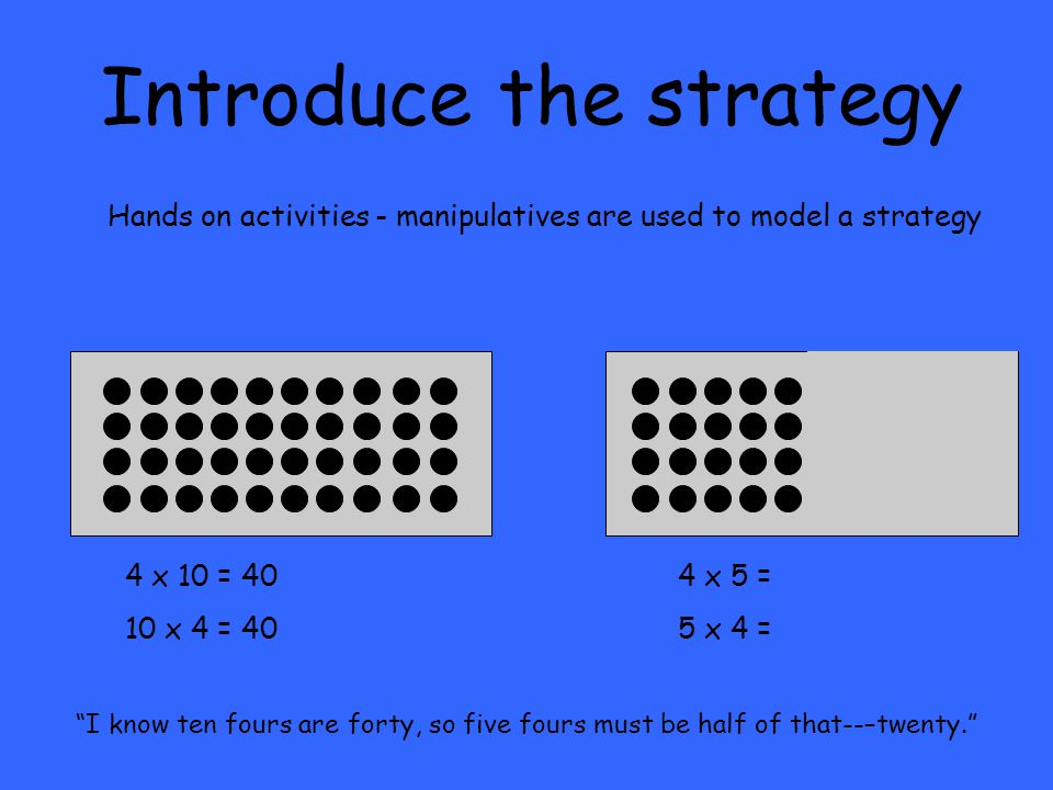 Introduce the strategy Hands on activities - manipulatives are used to model a strategy 4 x 10 = 40 10 x 4 = 40 4 x 5 = 5 x 4 = I know ten fours are forty, so five fours must be half of that--–twenty.