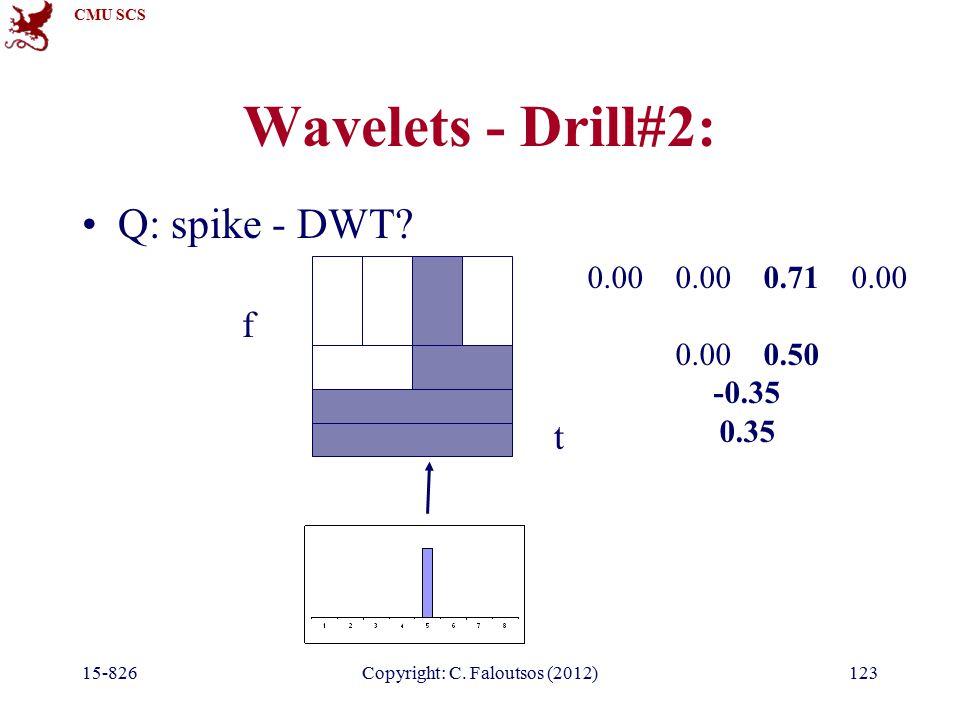 CMU SCS 15-826Copyright: C. Faloutsos (2012)123 Wavelets - Drill#2: t f Q: spike - DWT.