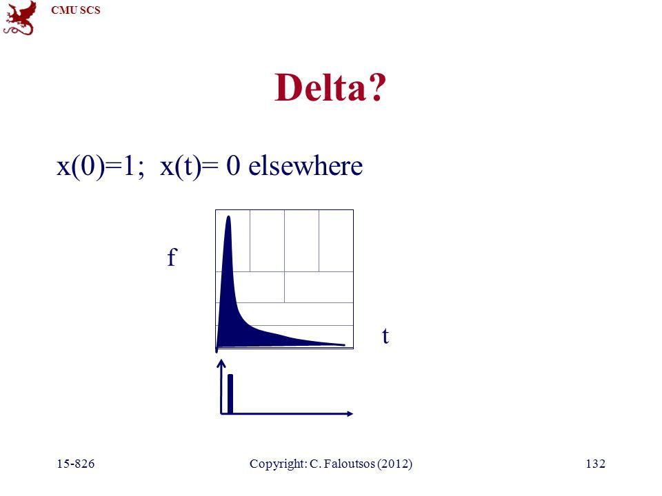 CMU SCS 15-826Copyright: C. Faloutsos (2012)132 Delta x(0)=1; x(t)= 0 elsewhere t f