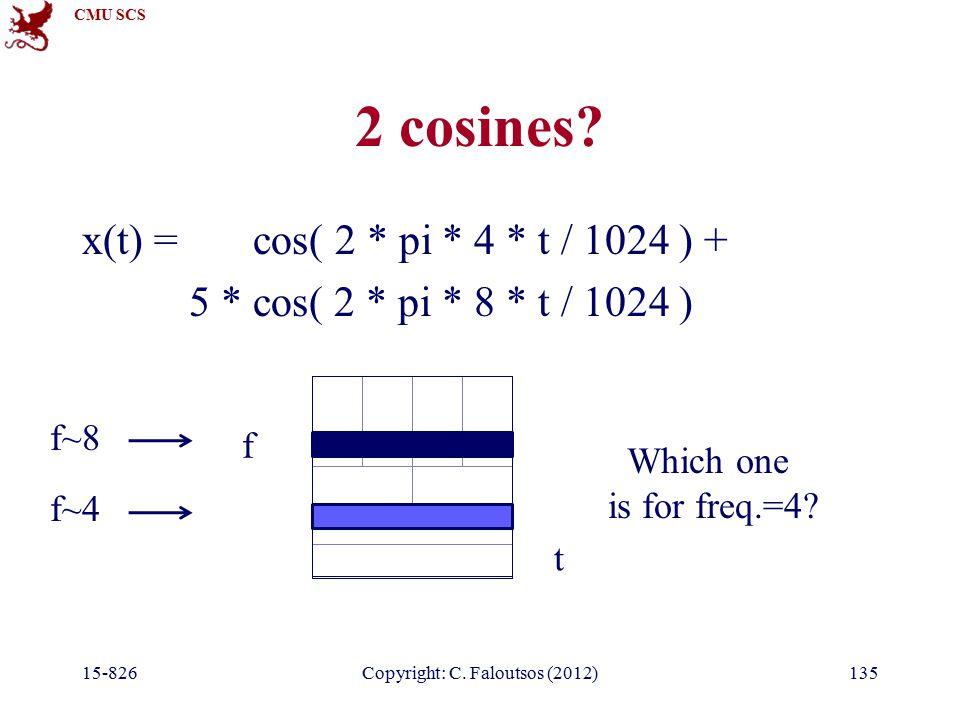 CMU SCS 15-826Copyright: C. Faloutsos (2012)135 2 cosines.