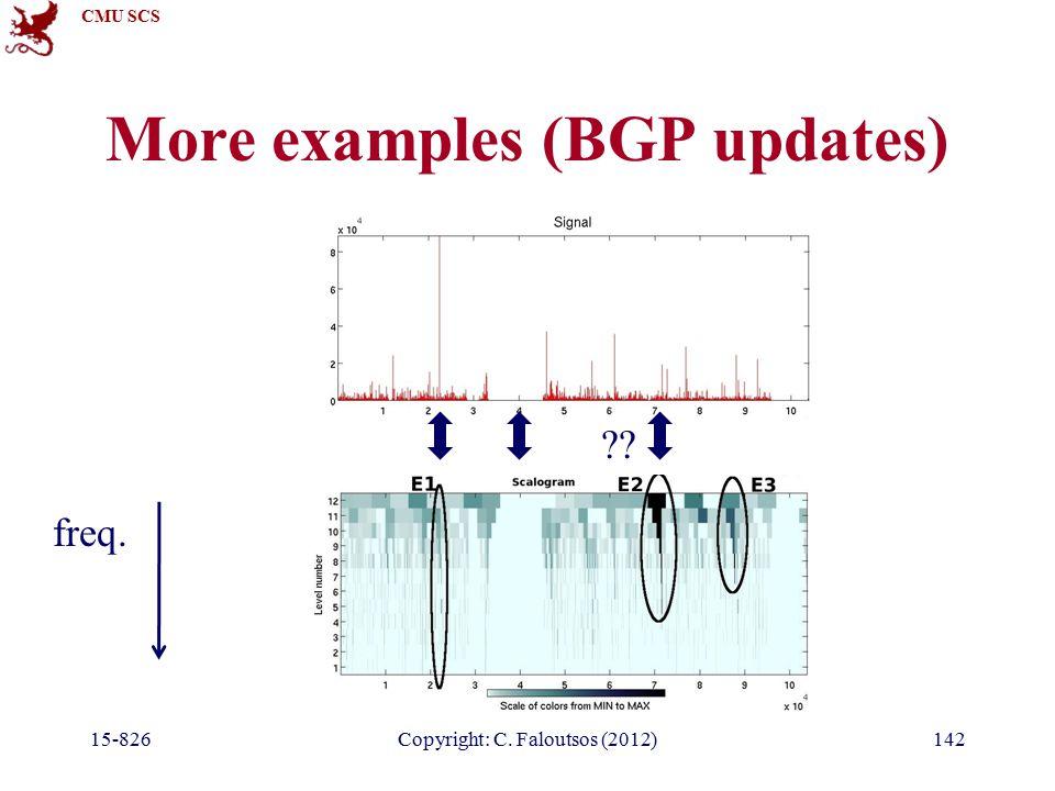 CMU SCS More examples (BGP updates) 15-826Copyright: C. Faloutsos (2012)142 freq.