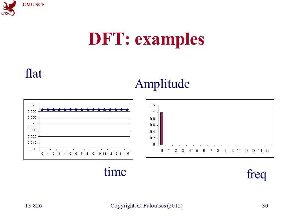 CMU SCS 15-826Copyright: C. Faloutsos (2012)30 DFT: examples flat time freq Amplitude