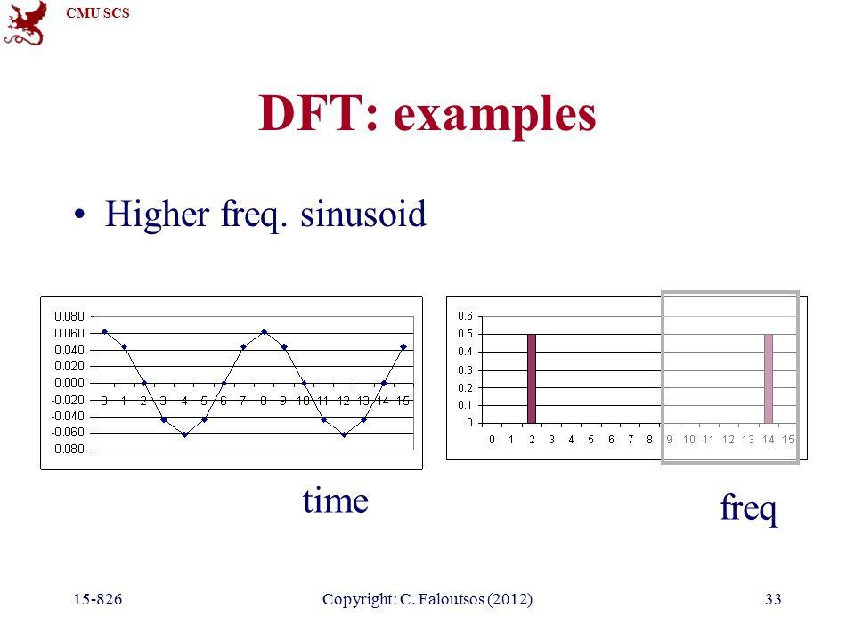 CMU SCS 15-826Copyright: C. Faloutsos (2012)33 DFT: examples Higher freq. sinusoid time freq