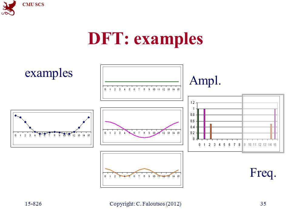 CMU SCS 15-826Copyright: C. Faloutsos (2012)35 DFT: examples examples Freq. Ampl.