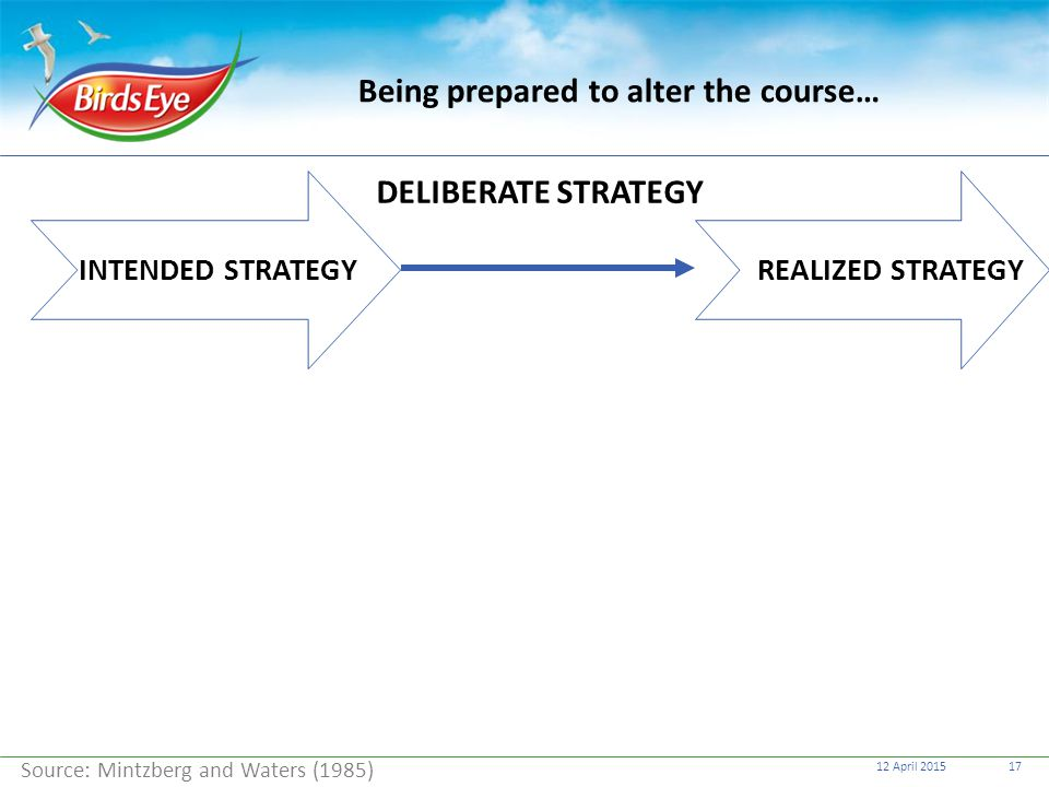 12 April 201517 Being prepared to alter the course… INTENDED STRATEGYREALIZED STRATEGY DELIBERATE STRATEGY Source: Mintzberg and Waters (1985)