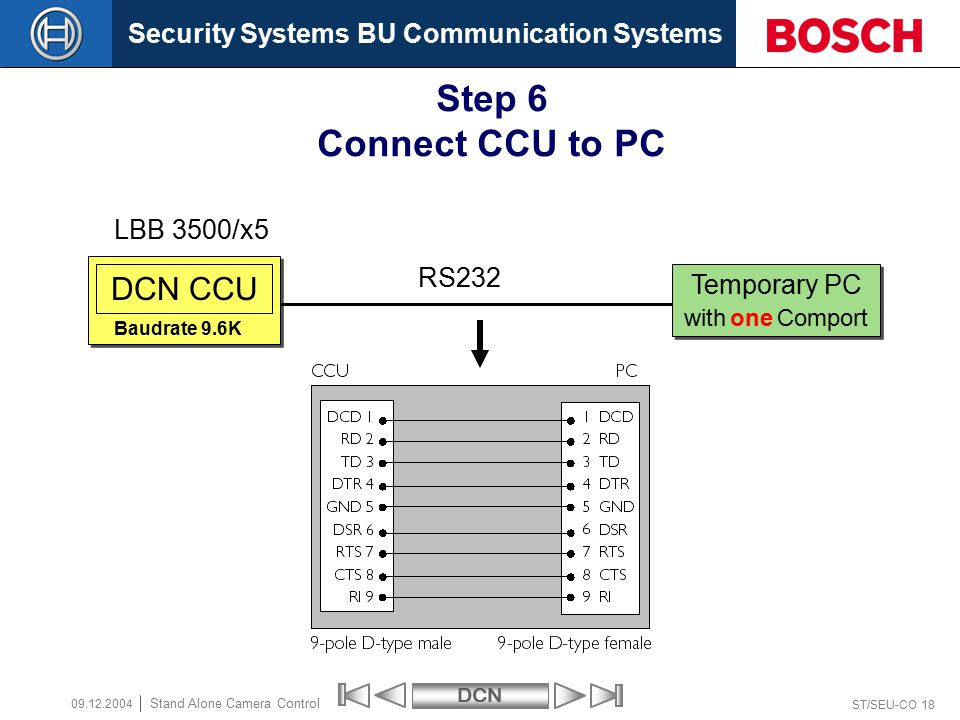 Security Systems BU Communication SystemsDCN ST/SEU-CO 18 Stand Alone Camera Control 09.12.2004 DCN CCU Temporary PC with one Comport Temporary PC with one Comport LBB 3500/x5 RS232 Step 6 Connect CCU to PC Baudrate 9.6K