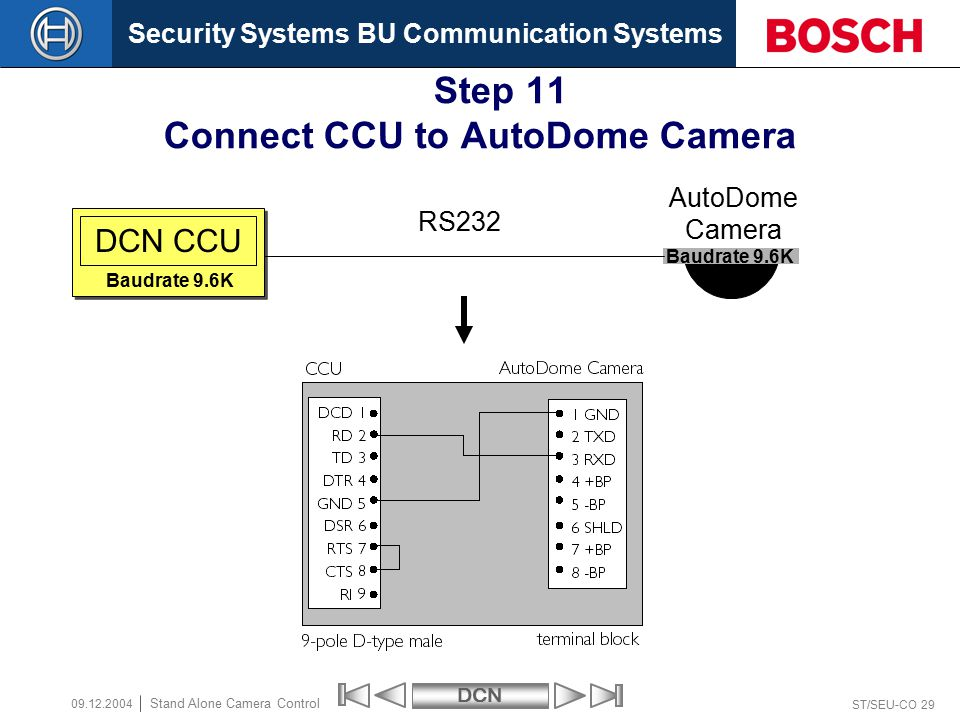 Security Systems BU Communication SystemsDCN ST/SEU-CO 29 Stand Alone Camera Control 09.12.2004 DCN CCU AutoDome Camera RS232 Step 11 Connect CCU to AutoDome Camera Baudrate 9.6K