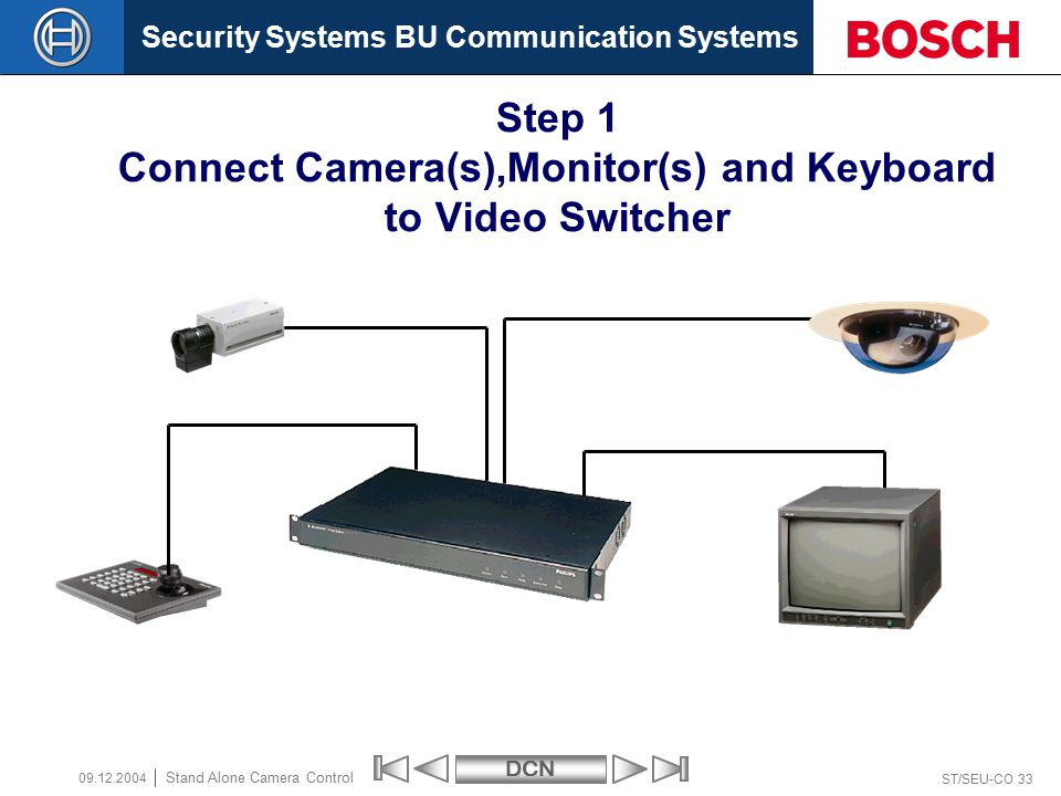 Security Systems BU Communication SystemsDCN ST/SEU-CO 33 Stand Alone Camera Control 09.12.2004 Step 1 Connect Camera(s),Monitor(s) and Keyboard to Video Switcher
