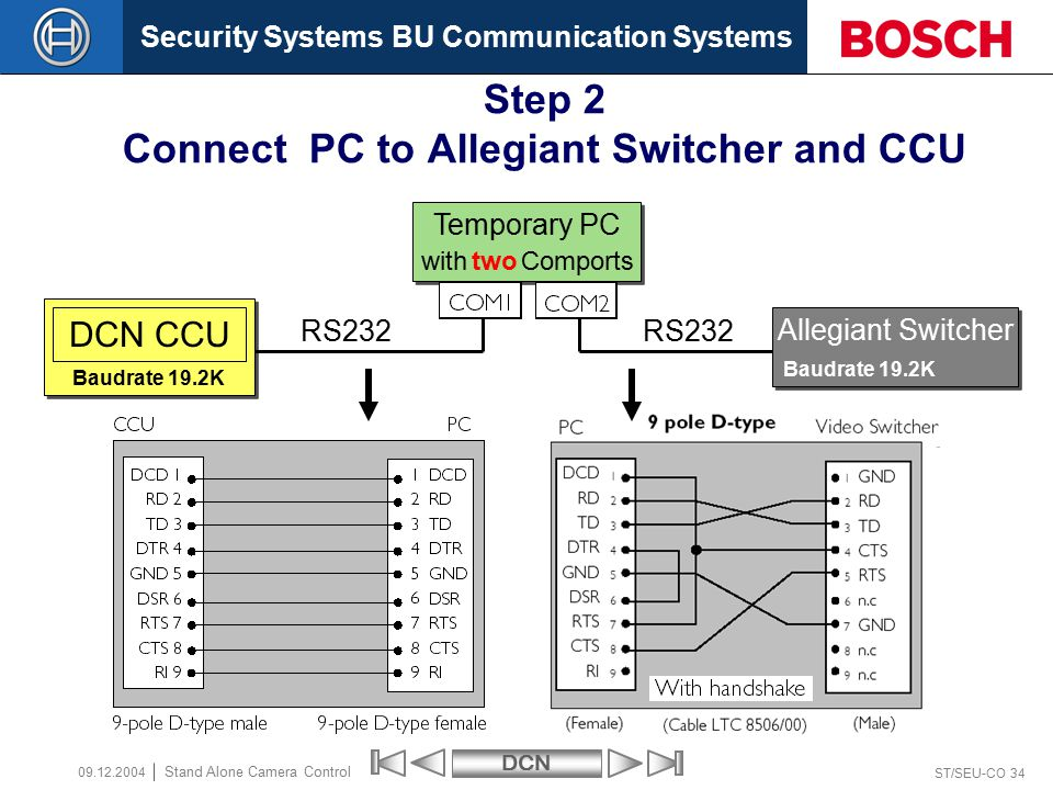 Security Systems BU Communication SystemsDCN ST/SEU-CO 34 Stand Alone Camera Control 09.12.2004 Step 2 Connect PC to Allegiant Switcher and CCU DCN CCU Allegiant Switcher RS232 Temporary PC with two Comports Temporary PC with two Comports Baudrate 19.2K
