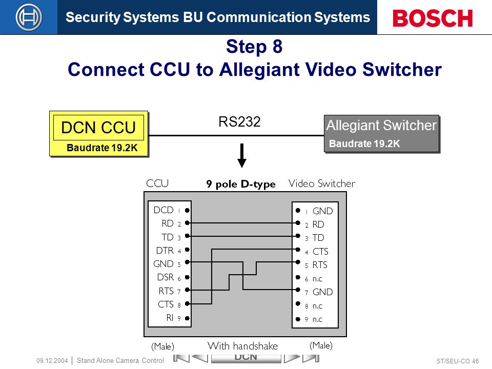 Security Systems BU Communication SystemsDCN ST/SEU-CO 46 Stand Alone Camera Control 09.12.2004 Step 8 Connect CCU to Allegiant Video Switcher DCN CCU Allegiant Switcher RS232 Baudrate 19.2K