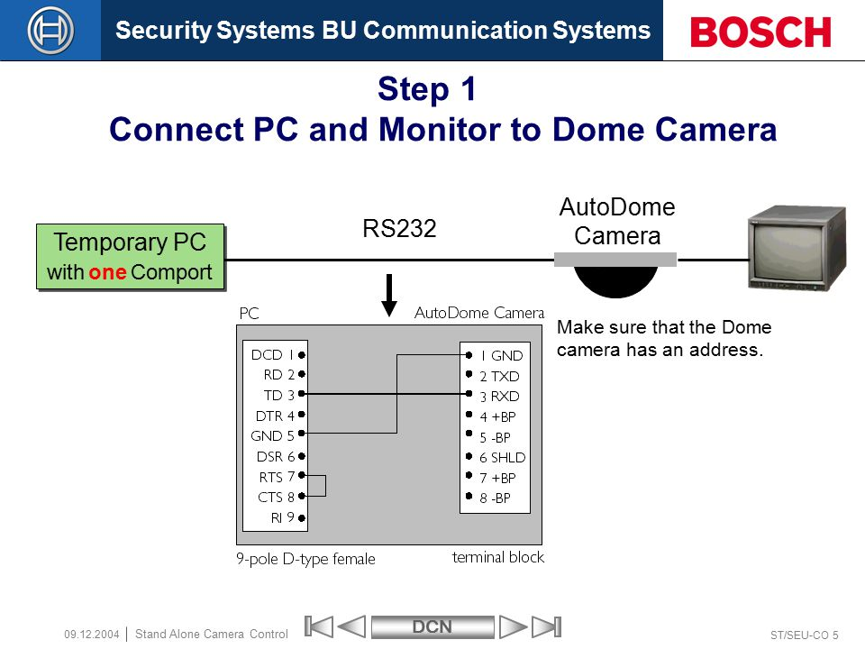 Security Systems BU Communication SystemsDCN ST/SEU-CO 5 Stand Alone Camera Control 09.12.2004 Step 1 Connect PC and Monitor to Dome Camera Temporary PC with one Comport Temporary PC with one Comport RS232 AutoDome Camera Make sure that the Dome camera has an address.