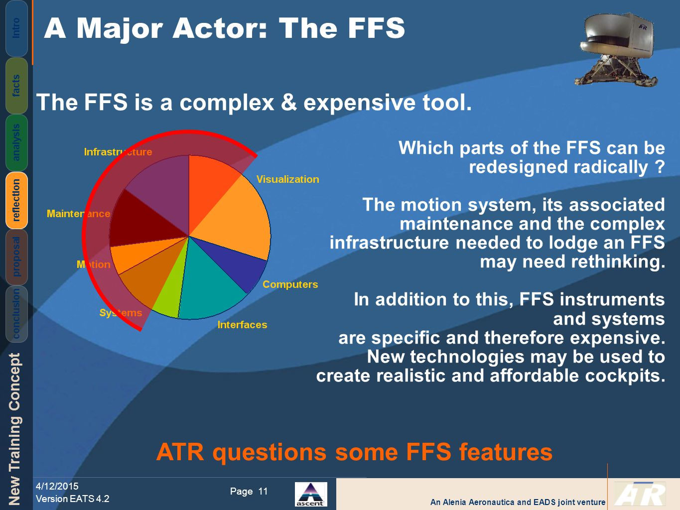 An Alenia Aeronautica and EADS joint venture New Training Concept 4/12/2015 Version EATS 4.2 Page Intro facts analysis reflection proposal conclusion 11 reflection A Major Actor: The FFS ATR questions some FFS features The FFS is a complex & expensive tool.