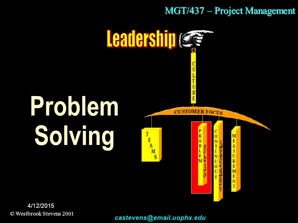 MGT/437 – Project Management © Westbrook Stevens 2001 castevens@email.uophx.edu 4/12/2015 Problem Solving