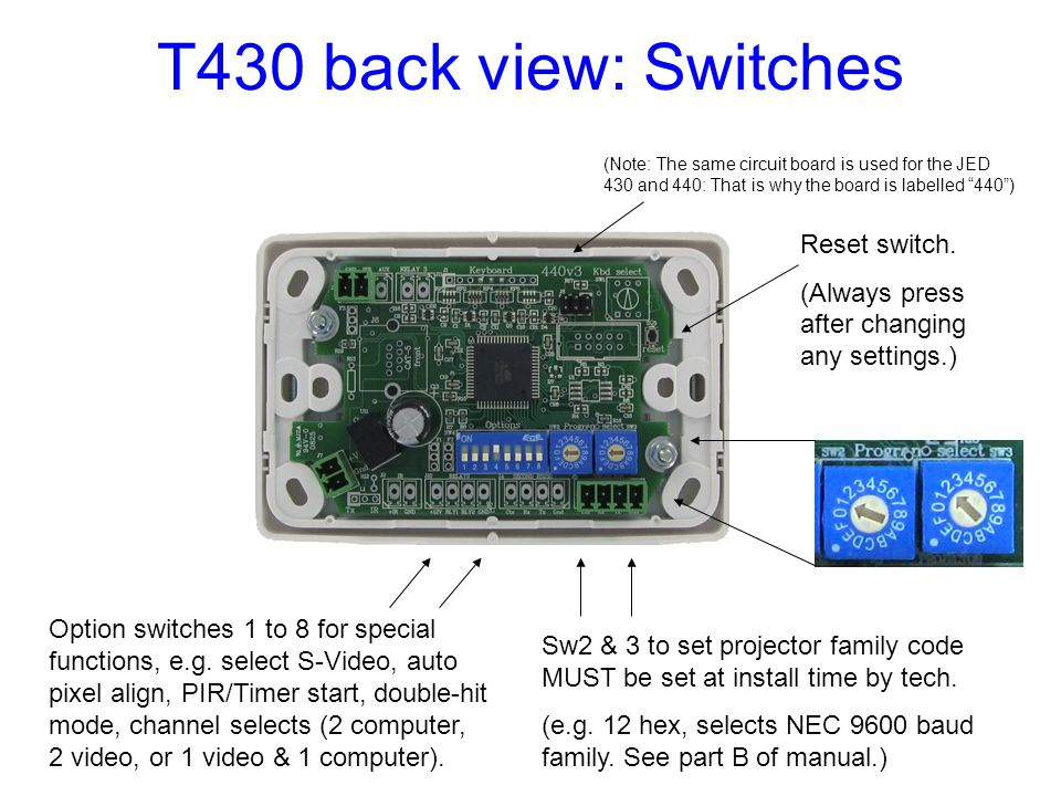 T430 back view: Switches Reset switch. (Always press after changing any settings.) Sw2 & 3 to set projector family code MUST be set at install time by