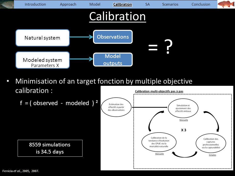 Minimisation of an target fonction by multiple objective calibration : f = ( observed - modeled ) ² Natural system Modeled system Observations Model o