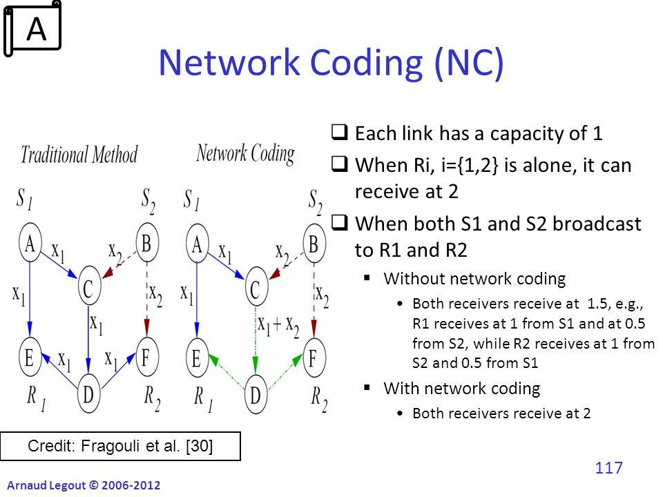 Network Coding (NC) Credit: Fragouli et al.