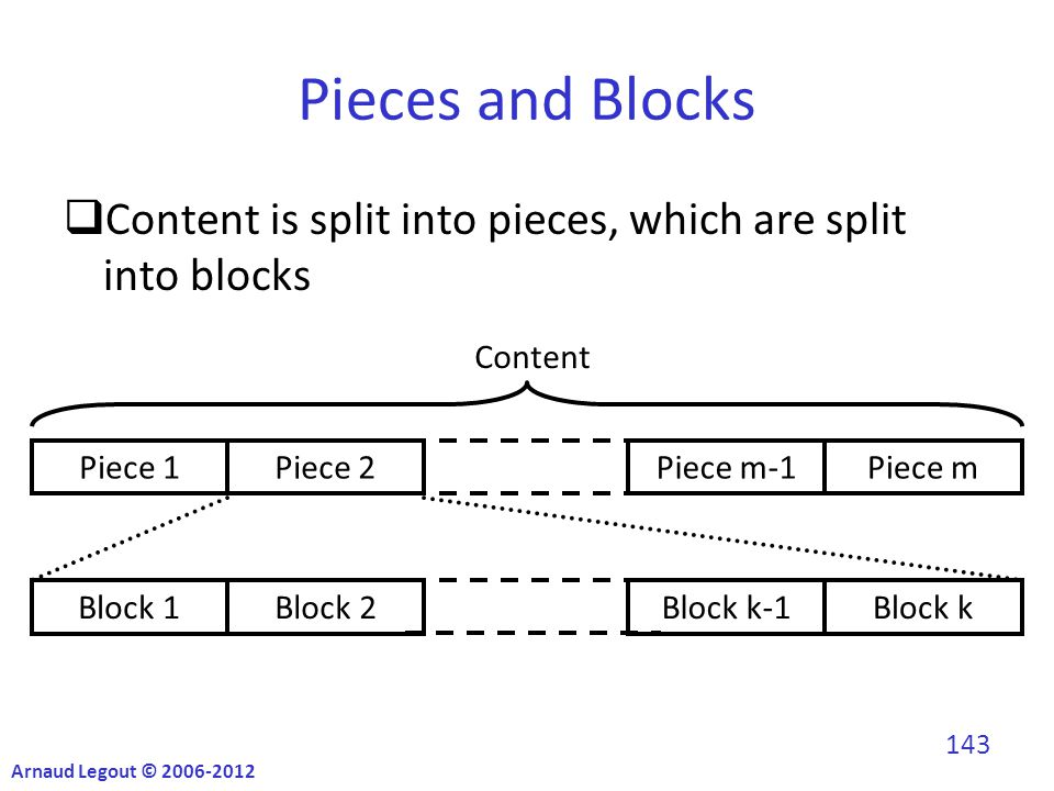Pieces and Blocks  Content is split into pieces, which are split into blocks Piece 1Piece 2Piece mPiece m-1 Content Block 1Block 2Block kBlock k-1 Arnaud Legout © 2006-2012 143